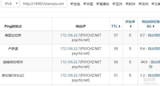 Psychz免费CDN提供AnyCast