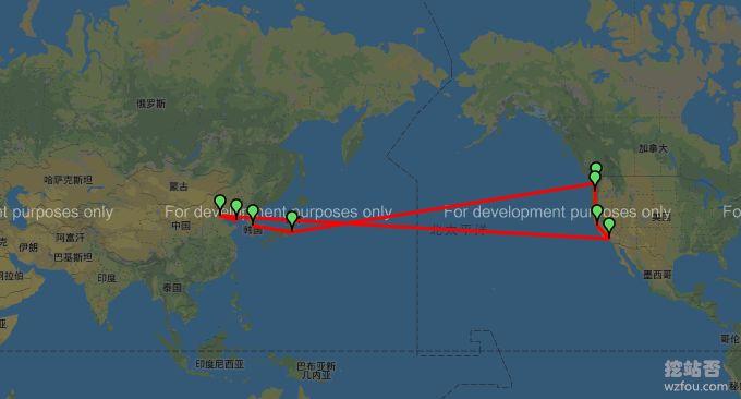 Gcore VPS电信绕道