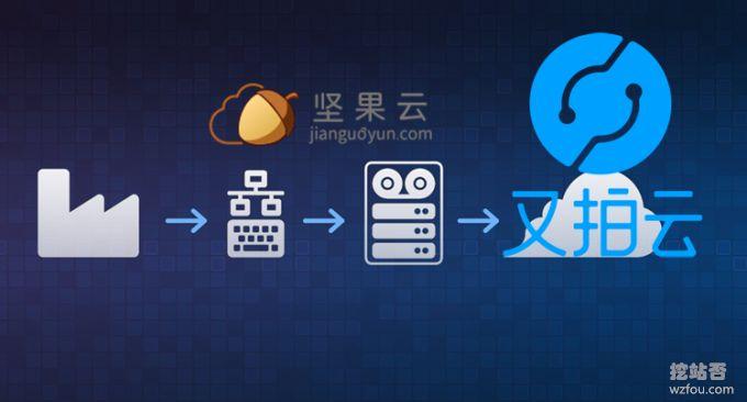 巧用又拍云FTP和坚果云WebDAV-打造个人文件备份和数据云存储