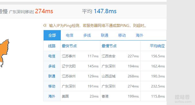 idc.wiki 微基主机平均Ping