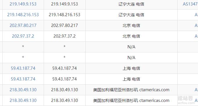 CloudCone美国CN2 VPS电信线路