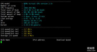 CloudCone美国CN2 VPS平均读写