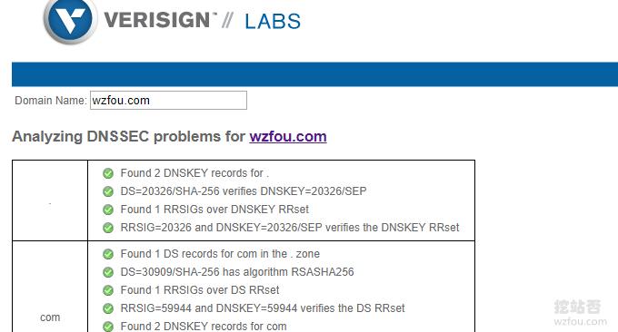 ClouDNS启用DNSSEC成功