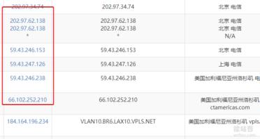 iON VPS电信CN2