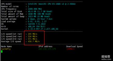 iON VPS磁盘IO速度