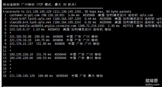 iON VPS移动回程直连