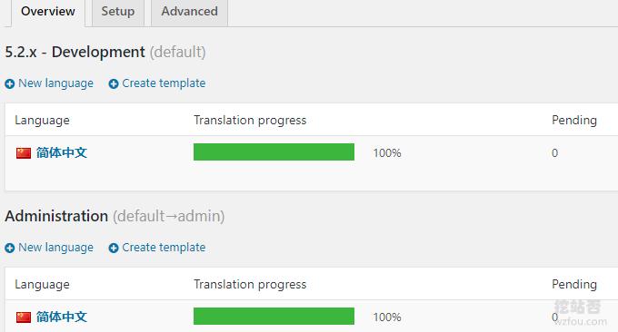 Loco Translate插件翻译Wordpress