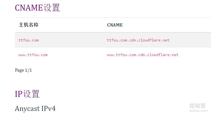 CloudFlare免费CDN三种接入方式