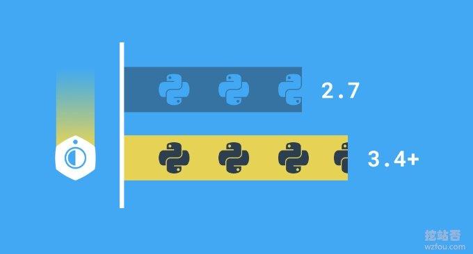 ServerStatus升级Python