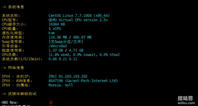 INVS.ru VPS内存CPU