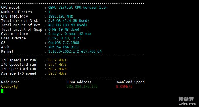 INVS.ru VPS磁盘速度