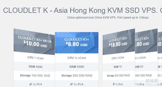 GigsGigsCloud香港VPS价格