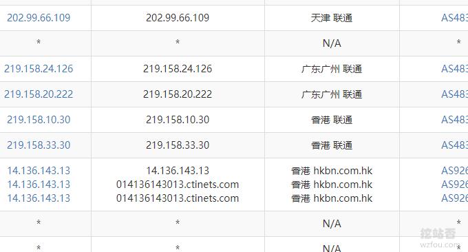 GigsGigsCloud香港联通用户