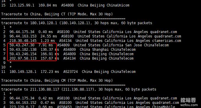 PacificRack电信回程CN2