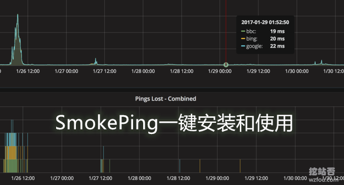 VPS主机和服务器网络线路监控平台-SmokePing一键安装和使用