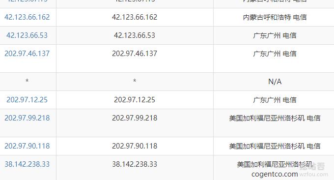 UpCloud VPS电信直连
