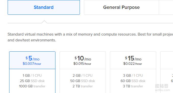 DigitalOcean VPS最便宜为5美元