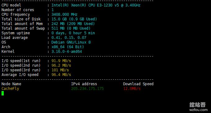 2美元/月CN2 VPS主机IO速度