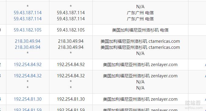 2美元/月CN2 VPS主机电信线路