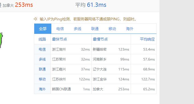 Aoyohost遨游主机韩国CN2 VPS三网Ping值