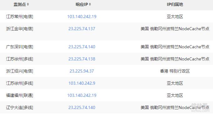 NodeCache免费CDN解析到亚太节点