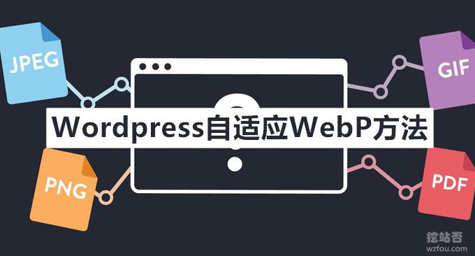 Wordpress自适应WebP格式图片加速方法-Nginx,WP插件和CDN三种方式