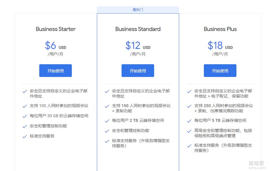 付费域名邮箱Google Workspace价格