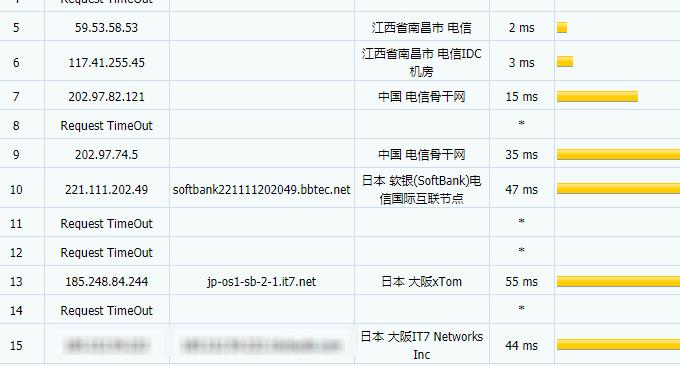 经典VPS主机日本软银SoftBank电信线路