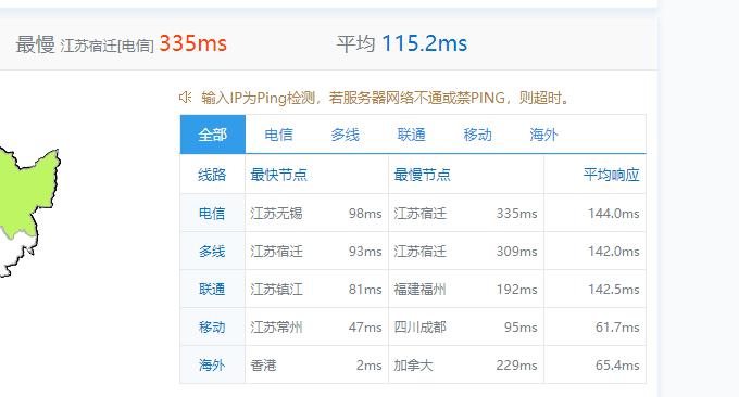 AWS 香港VPS主机Ping值