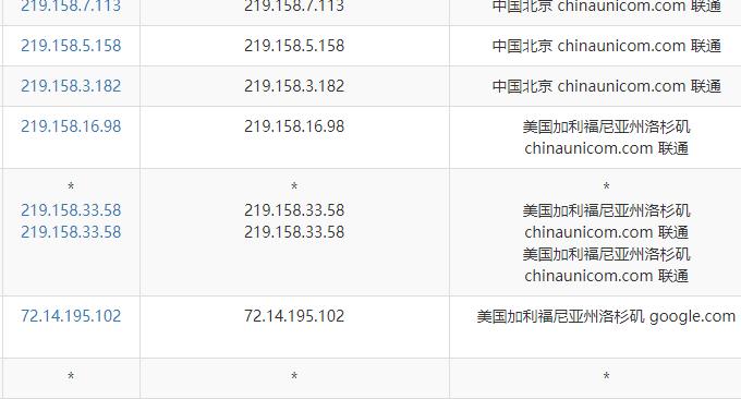 GCP VPS台湾联通线路