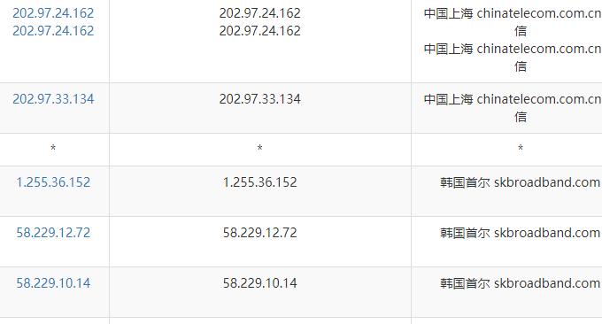 Ucloud优刻得韩国VPS电信直连