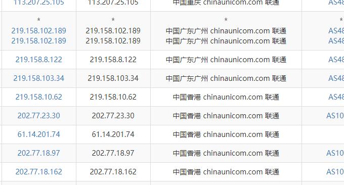 Ucloud优刻得香港VPS联通去程
