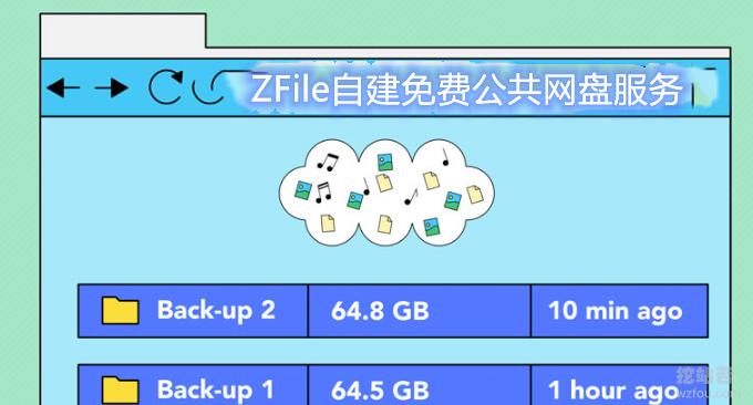 ZFile自建免费公共网盘服务-支持阿里云OSS,OneDrive,FTP,S3协议等云存储