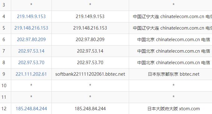 日本经典VPS主机电信线路
