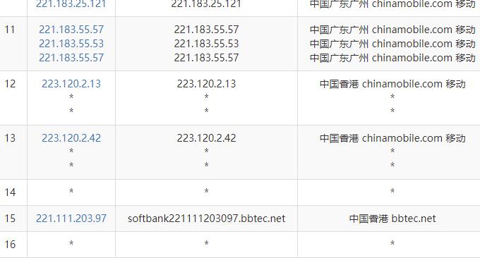 日本经典VPS主机移动线路