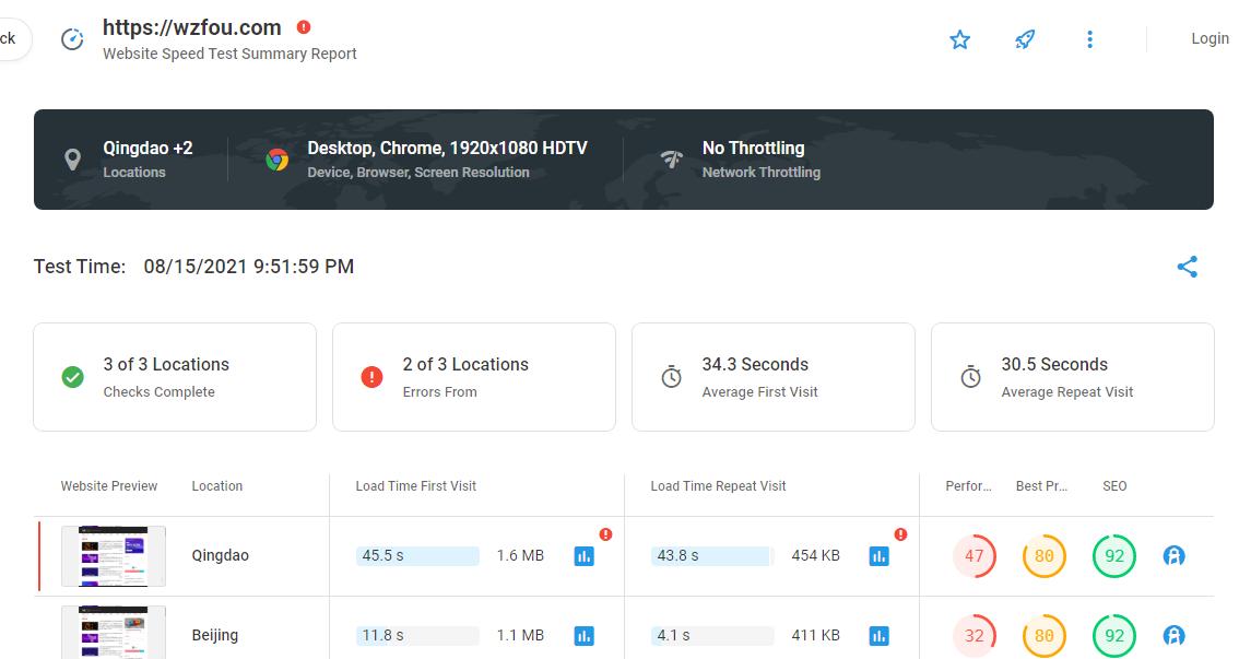 Dotcom-Tools Website Speed Test