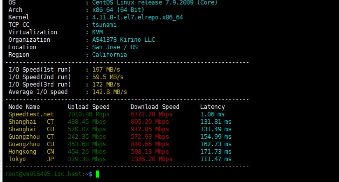 IDC.Best带宽测试