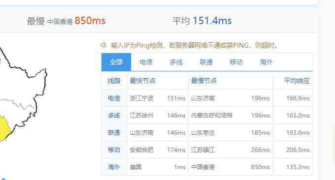 IDC.Best响应Ping值