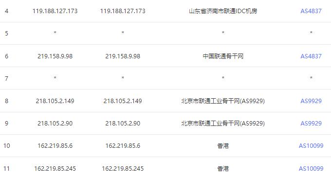 IDC.Best联通线路